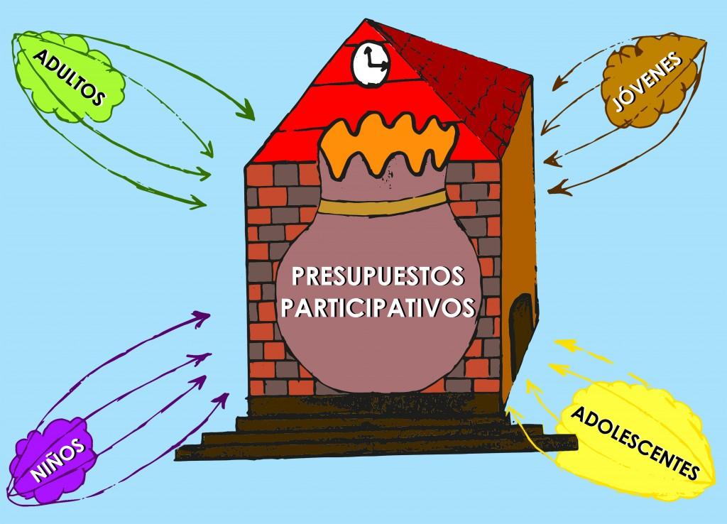 logo presupuestos participativos